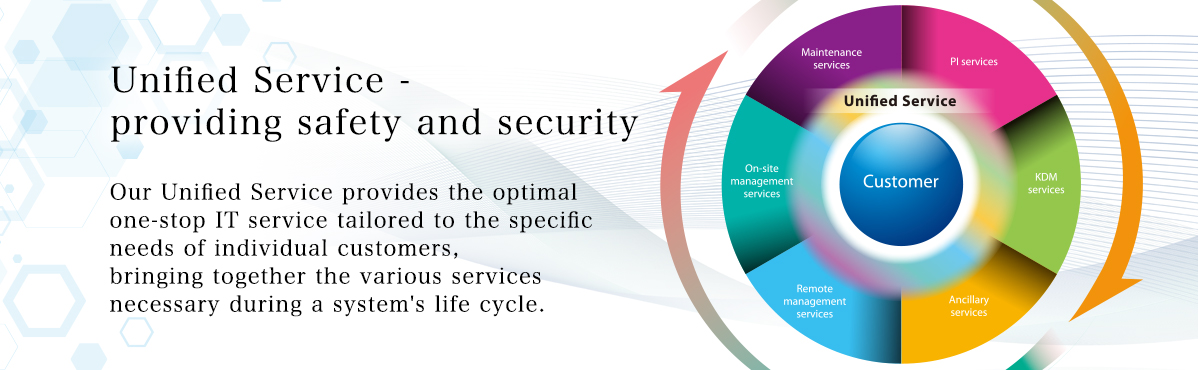 [Unified Service - providing safety and security] Our Unified Service provides the optimal one-stop IT service tailored to the specific needs of individual customers, bringing together the various services necessary during a system's life cycle.